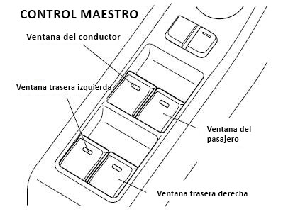 Manual cambiar control electrico